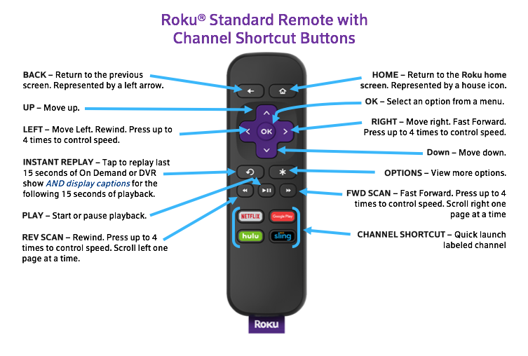 rokuremote.png